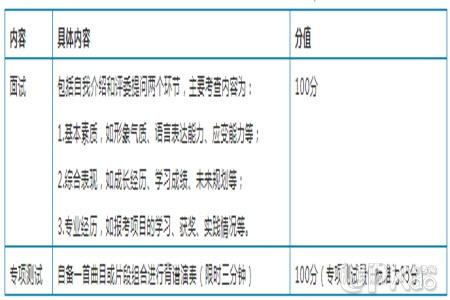 湖南大学2020年高水平艺术团招生简章(报名时间和流程)